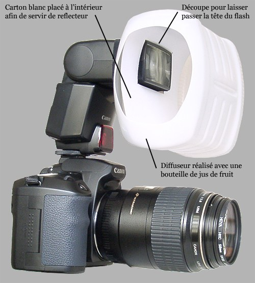http://www.naturepixel.com/diffuseur_flash_cobra_canon_d60_2.jpg