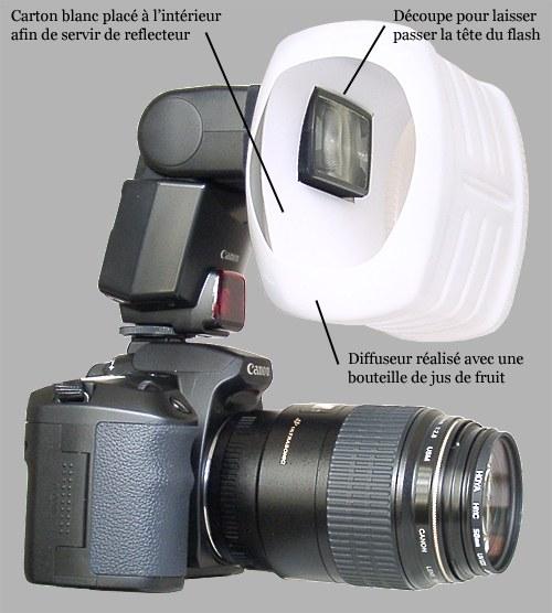 diffuseur maison pour flash cobra en macrophotographie. Black Bedroom Furniture Sets. Home Design Ideas